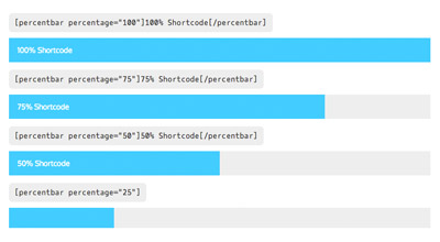 Create CSS Percentage Bar Shortcode Function